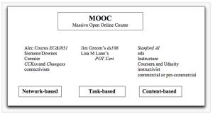 MOOC types- Lisa